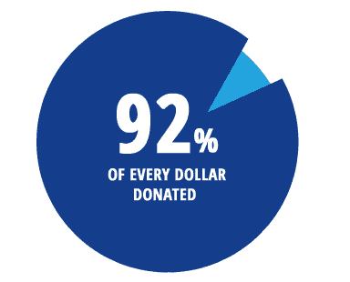 92% of Every Dollar Donated Helps our Veterans